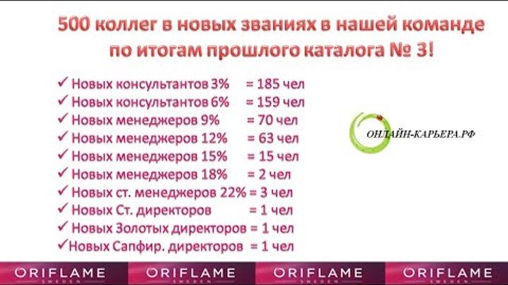 500 НОВЫХ ЗВАНИЙ В КАТАЛОГЕ 3 - 2016 в Онлайн-карьера.рф