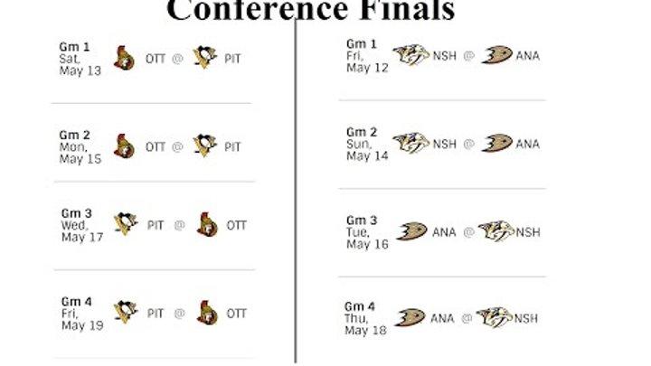 НХЛ Плей офф. Вашингтон уступил Питтсбургу в 9 раз. Результаты и расписание Кубка Стэнли