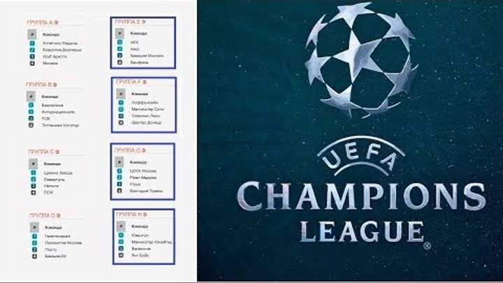Футбол. Лига Чемпионов 2018-2019. 5 тур. Группы E. F. G. H. Результаты. Расписание. Таблицы.