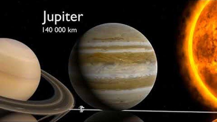 Сравнение размеров вселенной в 3D