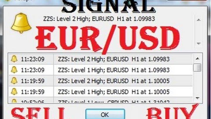 Форекс Прогноз EUR USD СИГНАЛЫ SELL BUY на Сегодня по евро доллару Forex Prognoz EUR USD