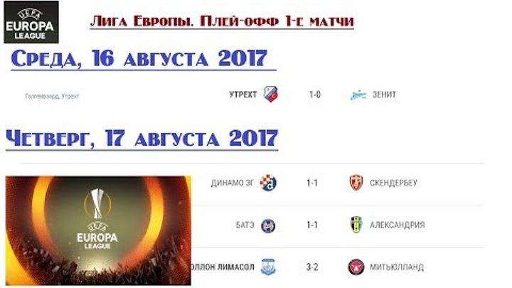 Футбол. Лига Европы 2017/2018. Раунд плей-офф. Результаты и расписание.