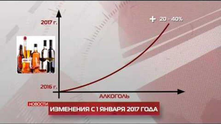 Цены на алкоголь, табак и топливо вырастут в новом году