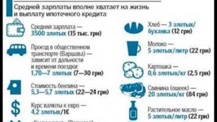 """Украина и Польша: зарплаты и цены. """"У нас будет как в Польше"""" (с)"""