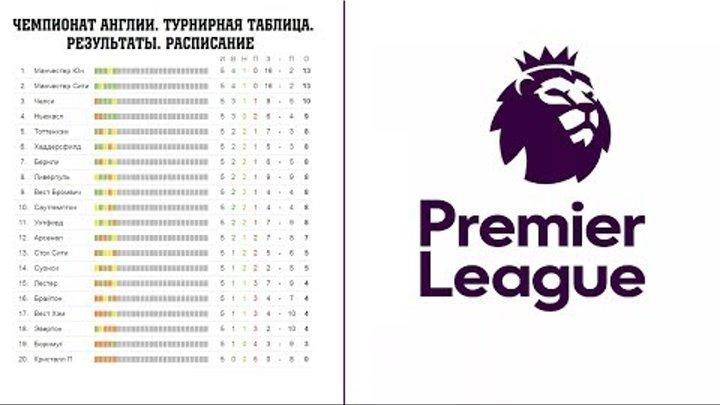 Чемпионат Англии по футболу. Премьер-лига. АПЛ. 14 тур Результаты, расписание и турнирная таблица.