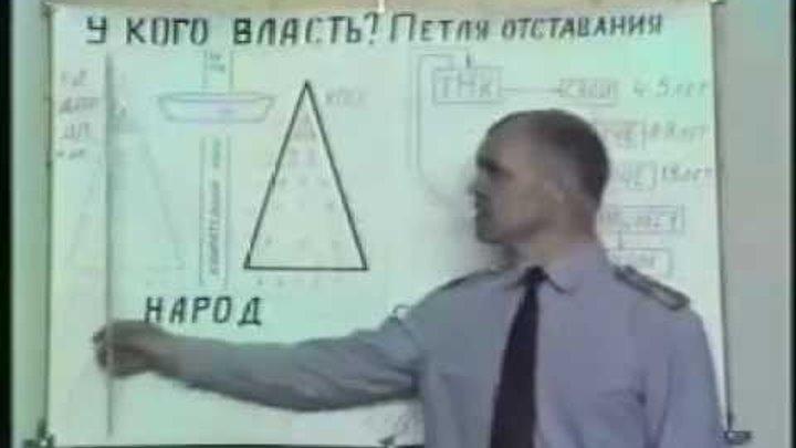 Русский Дух времени 1
