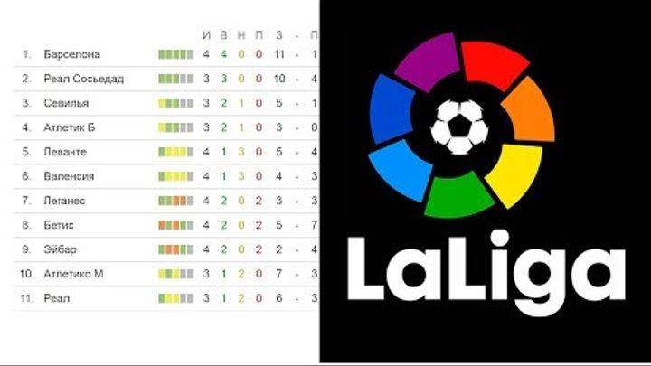 Чемпионат Испании по футболу. 4 тур. Примера. Результаты, расписание и турнирная таблица.