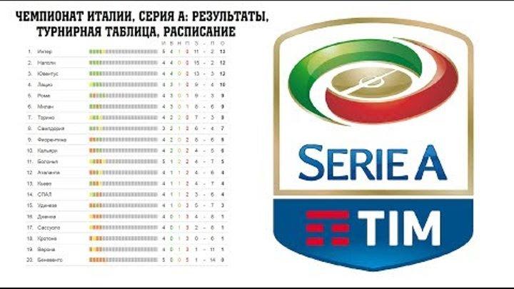 Футбол. Чемпионат Италии. 12 тур. Серия А. Результаты, турнирная таблица, расписание
