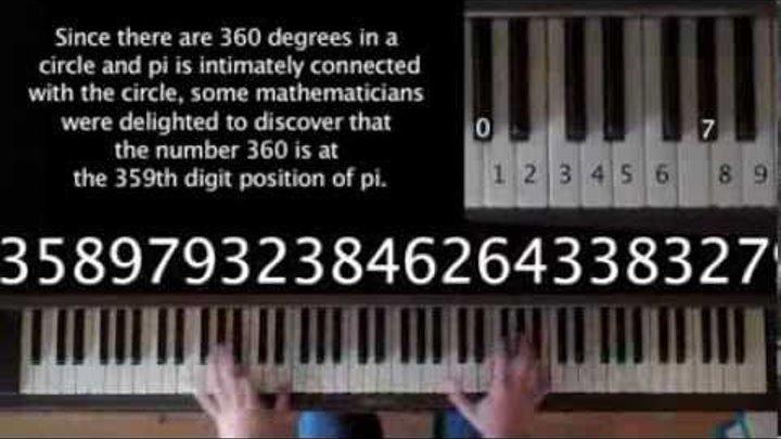 Музыка из числа Пи!