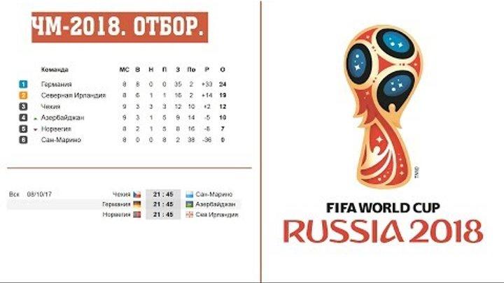Чемпионат мира по футболу 2018. Отбор Европа. Группы C. Е. F. результаты, расписание и таблицы