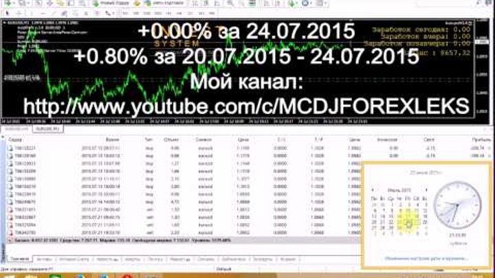 Форекс в плюс 24 07 2015 (+0.00%)