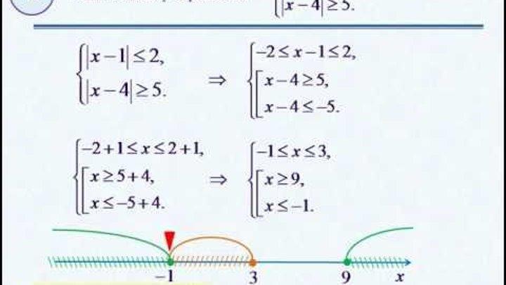Подготовка к итоговой КР по алгебре. 8 класс. Задание 7