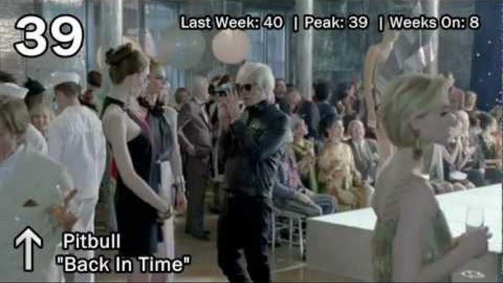 Top 50 Songs: June 2012 (6/02/12)