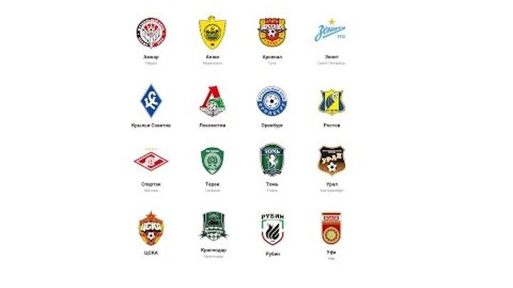Футбол. Чемпионат России (РФПЛ) 19 тур. Результаты, турнирная таблица, расписание