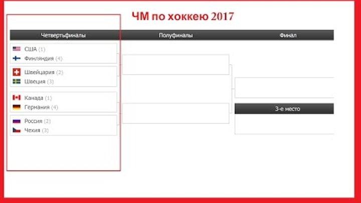 хоккей чемпионат мира 2017. Россия США. Итоги групп. Турнирная таблица. Расписание плей офф