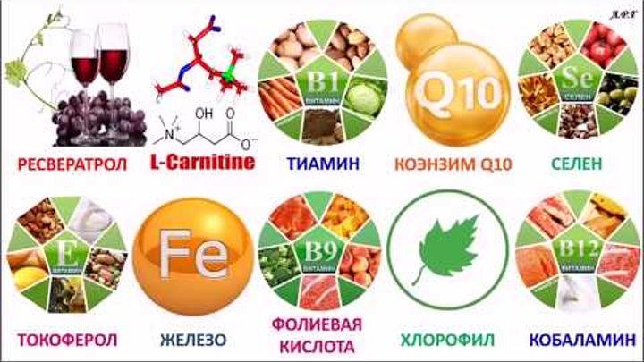 Лекарство против стресса МАЙНД МАСТЕР ЛР