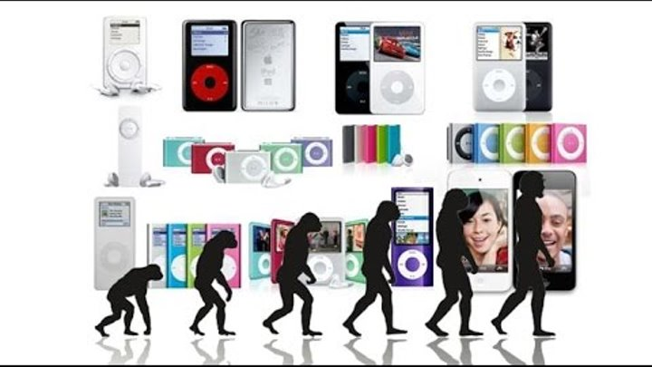 ipod history The iphone has retained mass appeal despite the presence of the ipad and apple has even reverted to ipod, iphone and ipad – a brief history of apple iproducts.