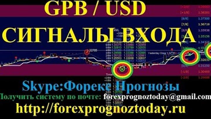 Форекс Прогноз СИГНАЛЫ ВХОДА на Сегодня по фунт доллару Forex Prognoz GBP USD