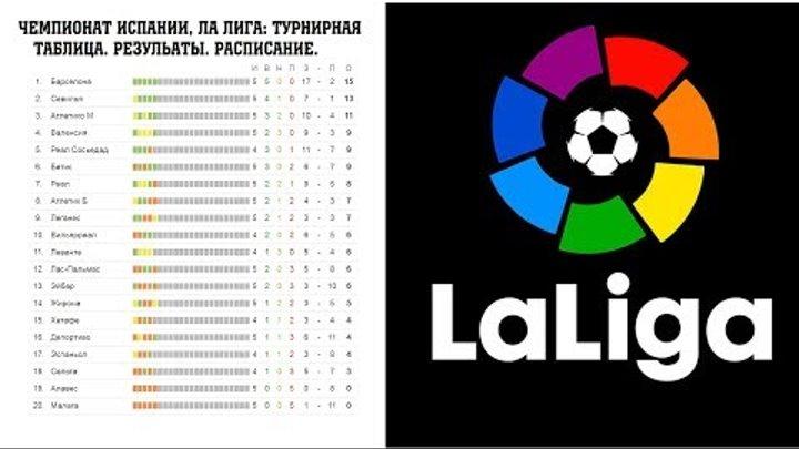 Чемпионат Испании по футболу, Ла лига (Примера). Результаты 10 тура. Турнирная таблица и расписание