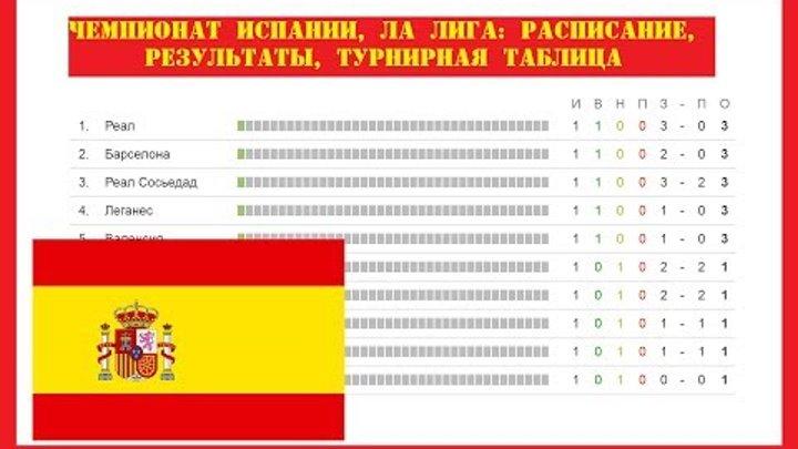 Чемпионат Испании по футболу. Ла Лига. 2 тур. Результаты, расписание и турнирная таблица.