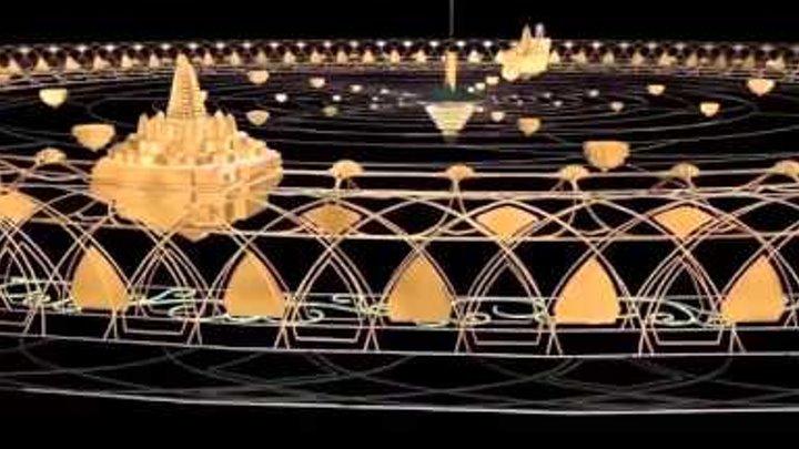 3D модель Вселенной описанная в Шримад Бхагаватам