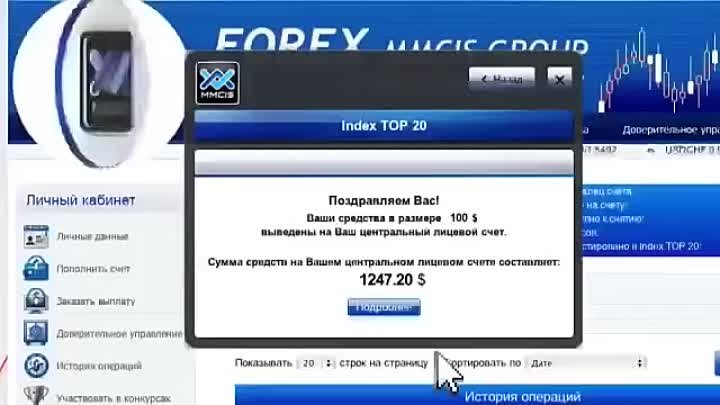 Index TOP 20 от FOREX MMCIS group