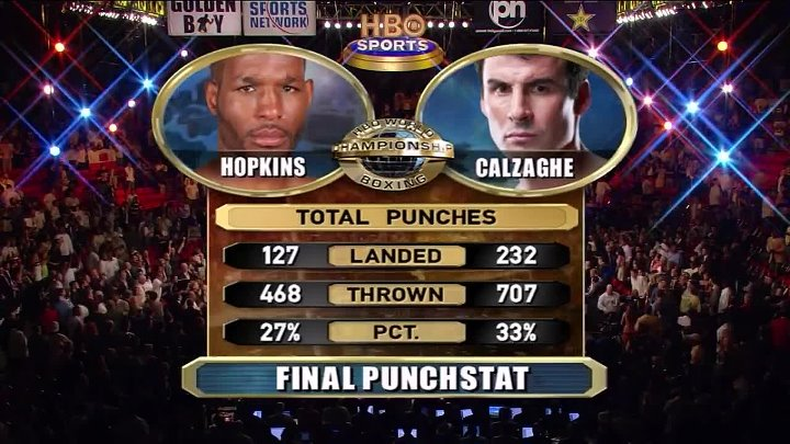 Joe Calzaghe vs Bernard Hopkins