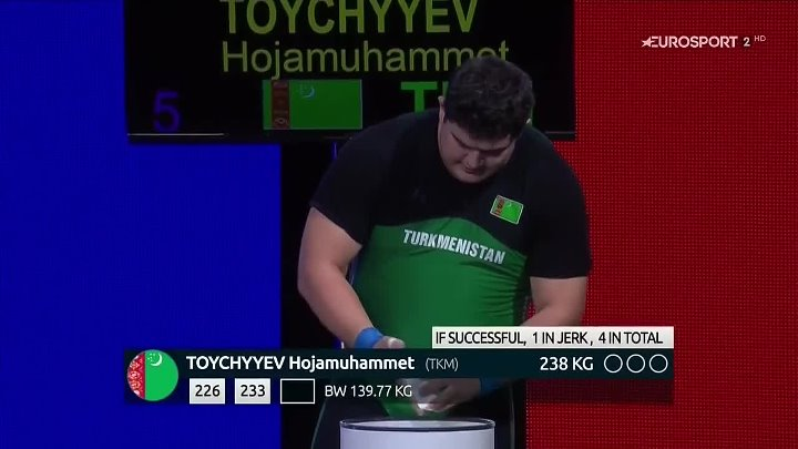Hojamuhammet Toychyyev of Turkmenistan C&J 238kg WC - Houston USA 2015