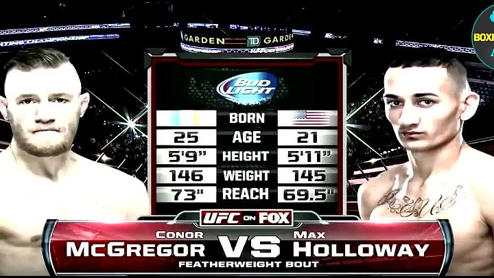 Conor Mcgregor vs Max Holloway. HL (2013)
