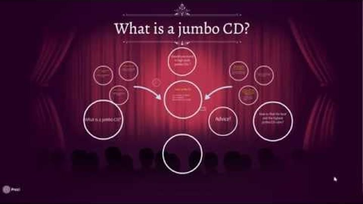 What is a JUMBO CD? How to Find THE BEST and THE HIGHEST