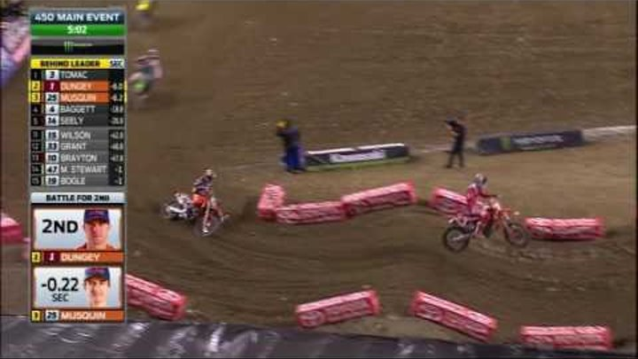 450 SX Indianapolis Highlights 2017 MONSTER ENERGY SUPERCROSS