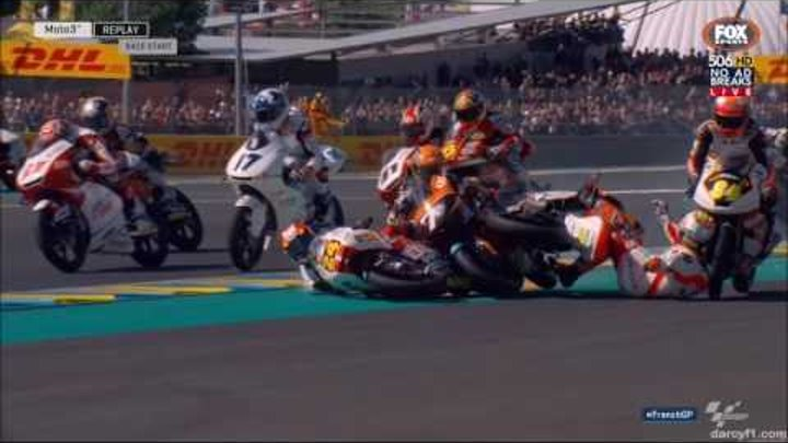 Biggest and CRAZIEST Motogp Crashes of ALL TIME - PART 2