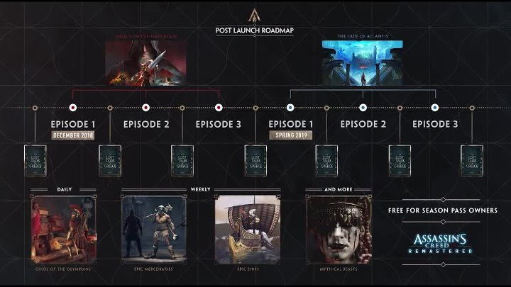 Assassin's Creed Odyssey - Post Launch & Season Pass Trailer ¦ PS4