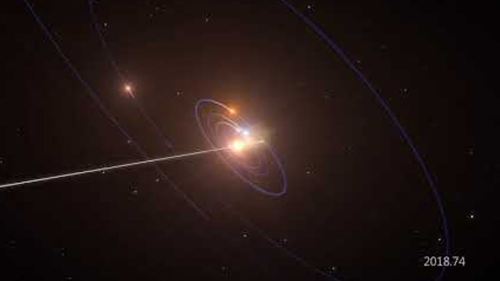 Animation of `Oumuamua passing through the Solar System