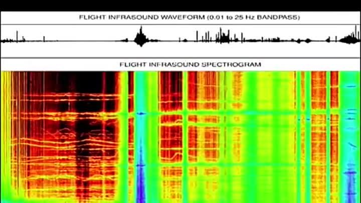 The 'alien sounds' captured 22 MILES above Earth_ Nasa recording from the edge o