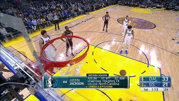 Nba Replay Online Free Golden State Warriors Vs Dallas